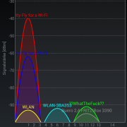 Android Wifi Analyzer 9