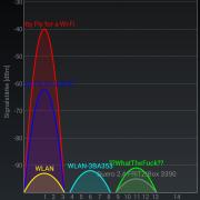 Android Wifi Analyzer 9