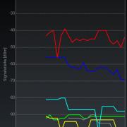 Android Wifi Analyzer 8