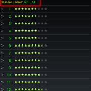 Android Wifi Analyzer 6