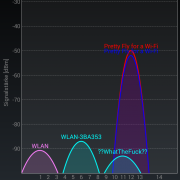 Android Wifi Analyzer 3