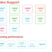 XiaoMi Yi  Action Kamera