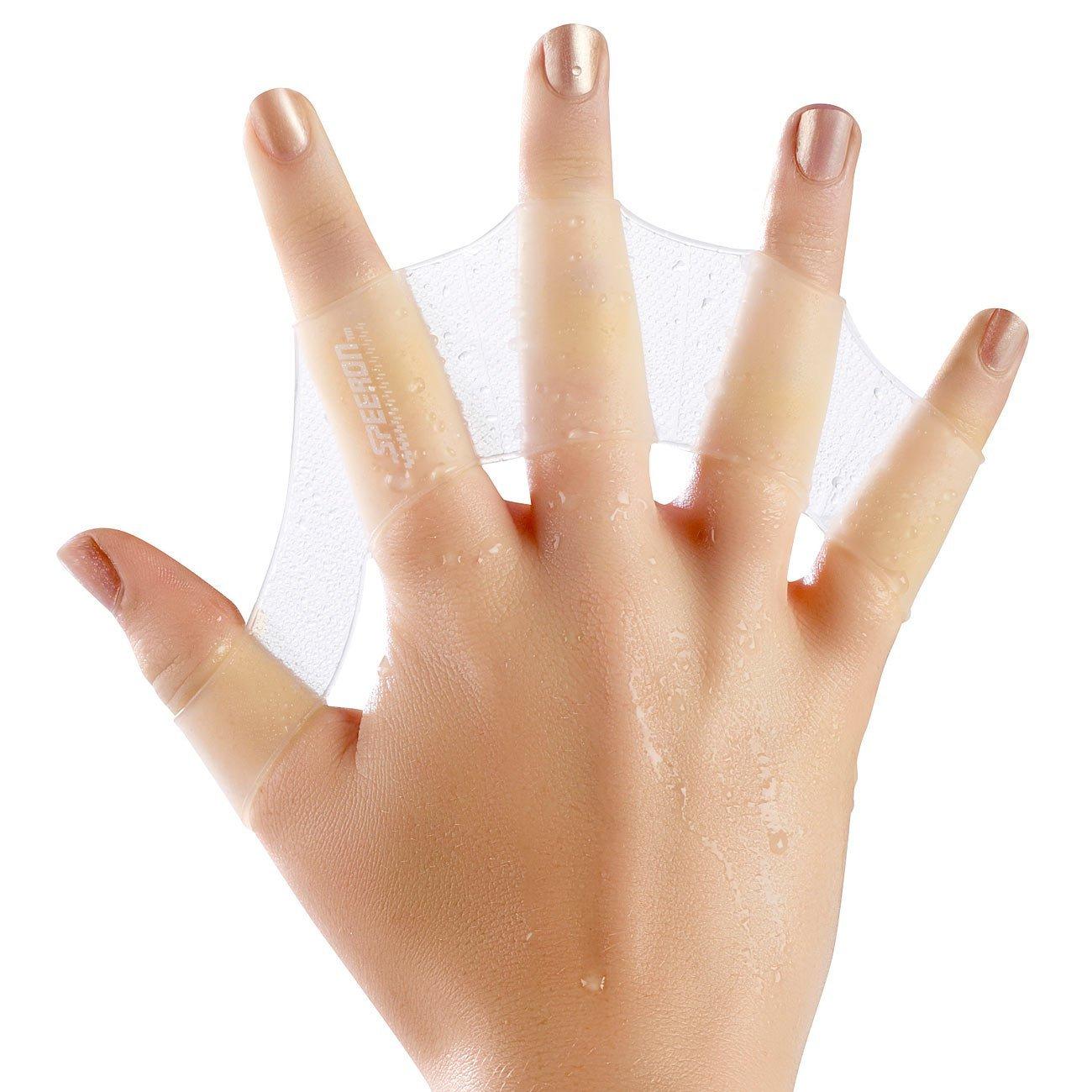 Finger Ab
