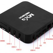 NEXBOX MXQ TV Box