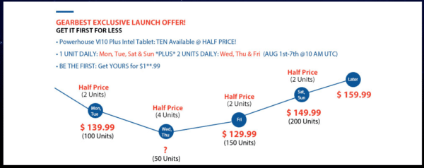 2016-08-04 11_34_23-Chuwi VI10 Plus Tablet PC Flash Sale - GearBest.com