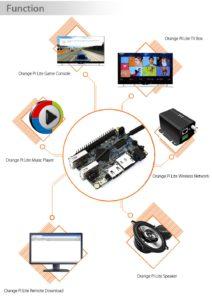 Orange Pi Lite Development Module