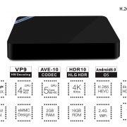 Mini M8S II 4K Smart TV Box Amlogic S905X