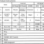 Bluetooth mini Gamepad
