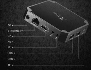 2017 09 20 15 28 41 X96 Mini TV Box 2GB RAM 16GB ROM 2GB RAM 16GB ROM 34.99 Online Shopping  Ge
