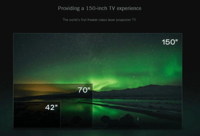Xiaomi Mijia Ultrakurzdistanz Beamer bis zu 150 Zoll Bildgröße