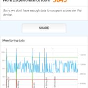 Screenshot 2018 05 29 09 56 01 795 com.futuremark.pcmark.android.benchmark
