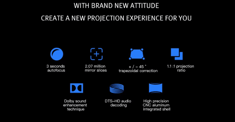 2018 06 13 10 33 32 Xiaomi TYY01ZM Projector DLP 3500 Lumens Bluettoth WiFi