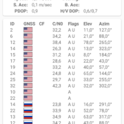 Screenshot 2018 06 05 10 50 03 247 com.android.gpstest