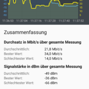 Screenshot 2018 06 05 11 37 58 516 de.avm .android.wlanapp