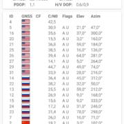 Screenshot 2018 08 14 10 46 27 778 com.android.gpstest