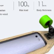 2018 11 29 15 32 45 Xiaomi ACTON Smart Wireless Remote Control Electric Skateboard