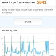 Screenshot 20191120 094020 com.futuremark.pcmark.android.benchmark