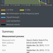 Screenshot 2019 09 26 11 12 32 017 de.avm .android.wlanapp