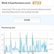 Screenshot 2020 02 05 09 14 44 892 com.futuremark.pcmark.android.benchmark