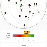 Screenshot 2020 02 05 10 05 21 089 com.android.gpstest