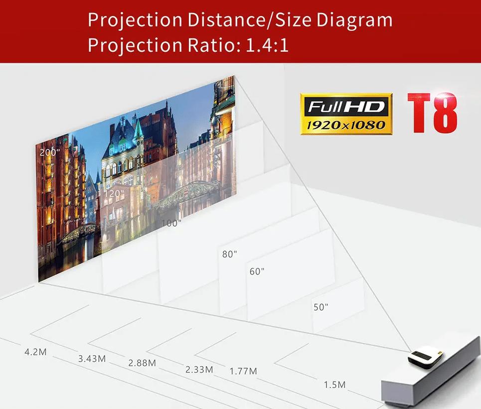 TOPRECIS T8 Projektionsgrößen