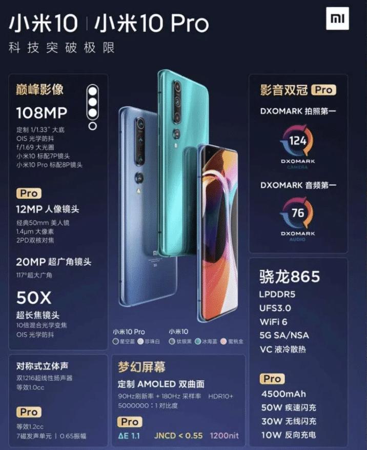 2020 02 13 10 54 25 Xiaomi Mi 10 und Mi 10 Pro offiziell vorgestellt das steckt drin