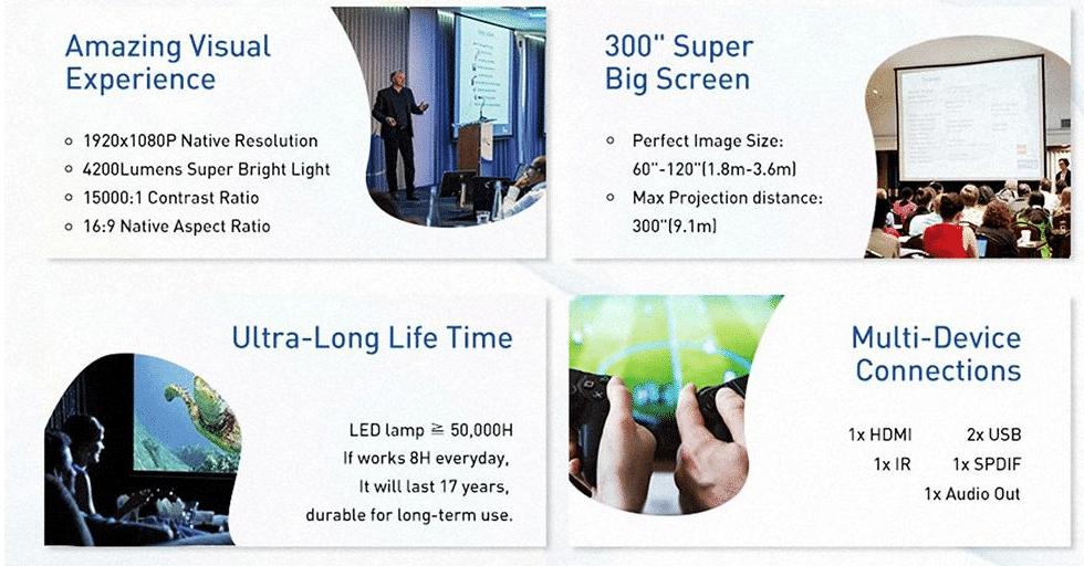 2020 02 27 13 50 16 VIVIBRIGHT F40 Native 1080P White LED Light Projector 4200 Lumens