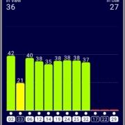 Screenshot 2020 04 22 12 39 35 625 com.chartcross.gpstest
