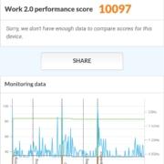 Screenshot 2020 05 28 14 41 35 598 com.futuremark.pcmark.android.benchmark