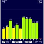 Screenshot 2020 05 31 16 11 21 139 com.chartcross.gpstest