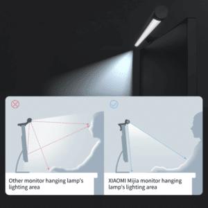 2020 07 14 11 12 13 Xiaomi laptop screen light 2.4ghz wireless control type c monitor light bar desk