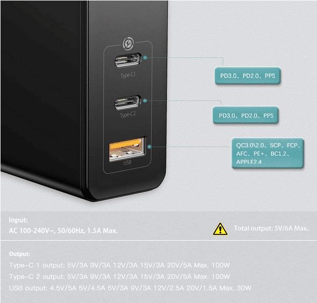 2021 01 14 11 55 49 Baseus USB C Ladegeraet 120W Power Delivery mit GaN Tech 2CA Ports Wandladeger