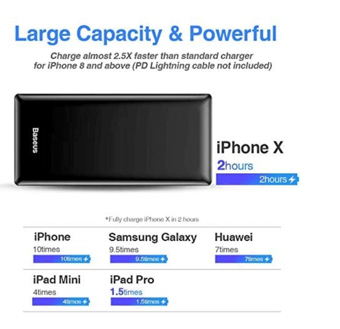 2021 01 14 14 04 19 Baseus Power Bank Externer Akku 30000mAh USB C  Amazon.de  Elektronik