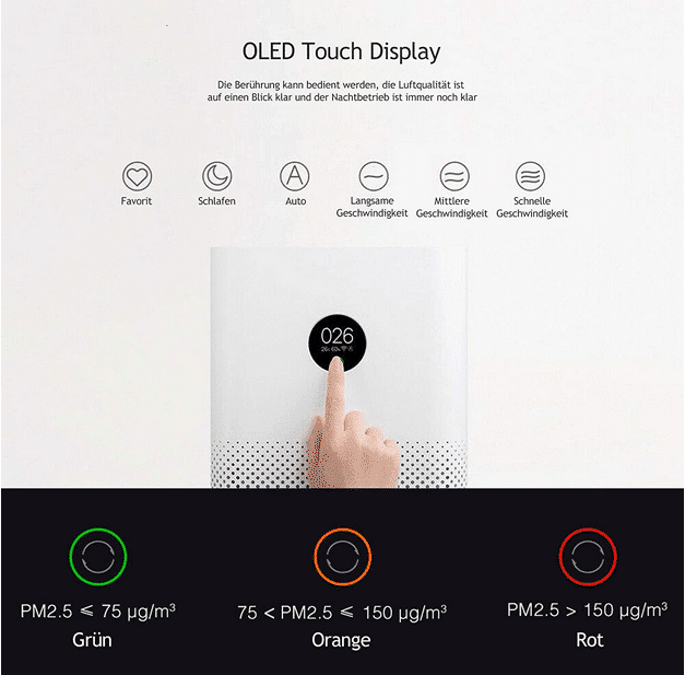 2021 01 22 12 02 38 Gshopper   Xiaomi Mi Air Purifier 3C WiFi Laser Sensor APP Control Luftreiniger