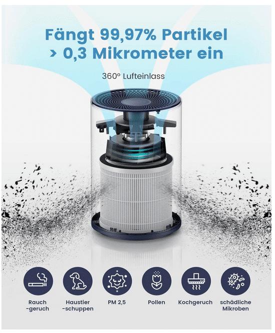 2021 02 04 17 01 13 TCL Luftreiniger fuer zu Hause mit echtem HEPA H13 Filter Luftreiniger faengt Rau
