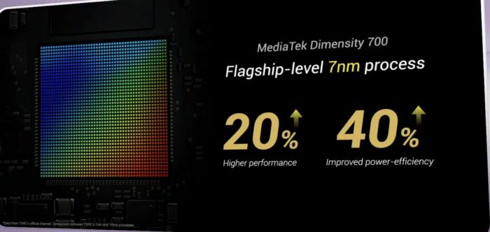 Redmi Note 10 5G Prozessor