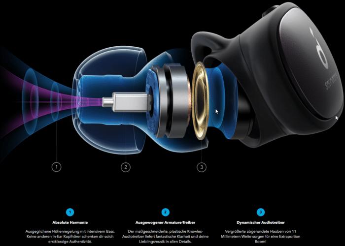 2021 06 11 09 51 38 Ausfuehrlicher Test  Soundcore Liberty 2 Pro wireless In Ear Kopfhoerer
