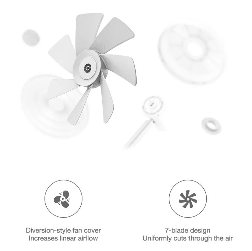 Xiaomi Fan 2 Ventilator Blätter