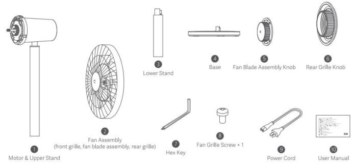 Xiaomi Fan 2 Lieferumfang