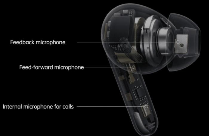 Redmi Buds 3 Pro Mikrofone und Hörer Aufbau