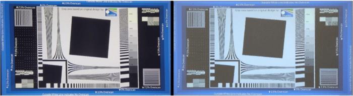 Philips NeoPix Prime 2 Burosch Testbild