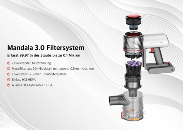 RedRoad V17 Filtersystem