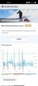 OnePlus Nord 2 Test Screenshoots Performance