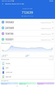 Xiaomi Mi Pad 5 Pro Screenshots Leistung Antutu