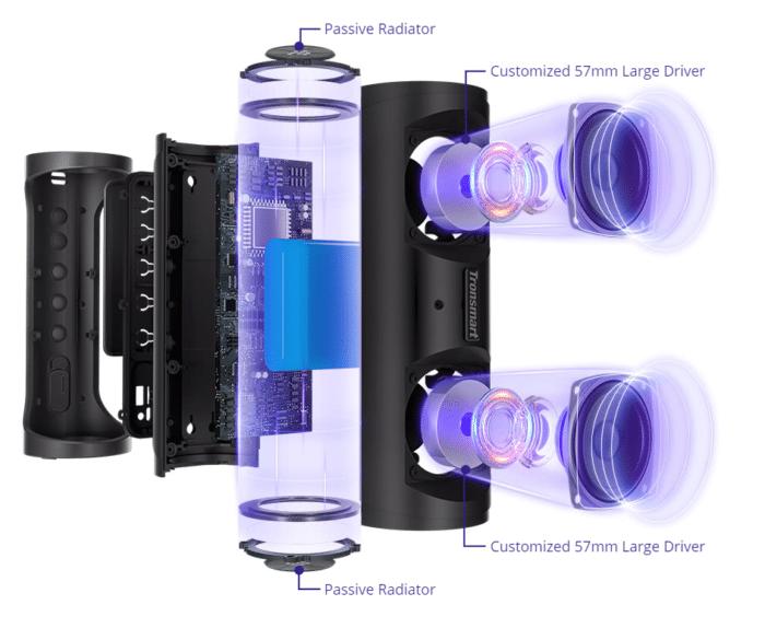 Tronsmart T6 Pro Technischer Aufbau mit zwei 57 mm Treibern